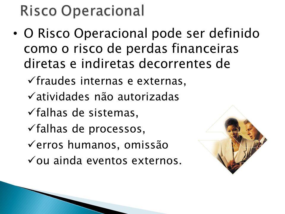 Risco Operacional O Risco Operacional pode ser definido como o risco de perdas financeiras diretas e indiretas decorrentes de.