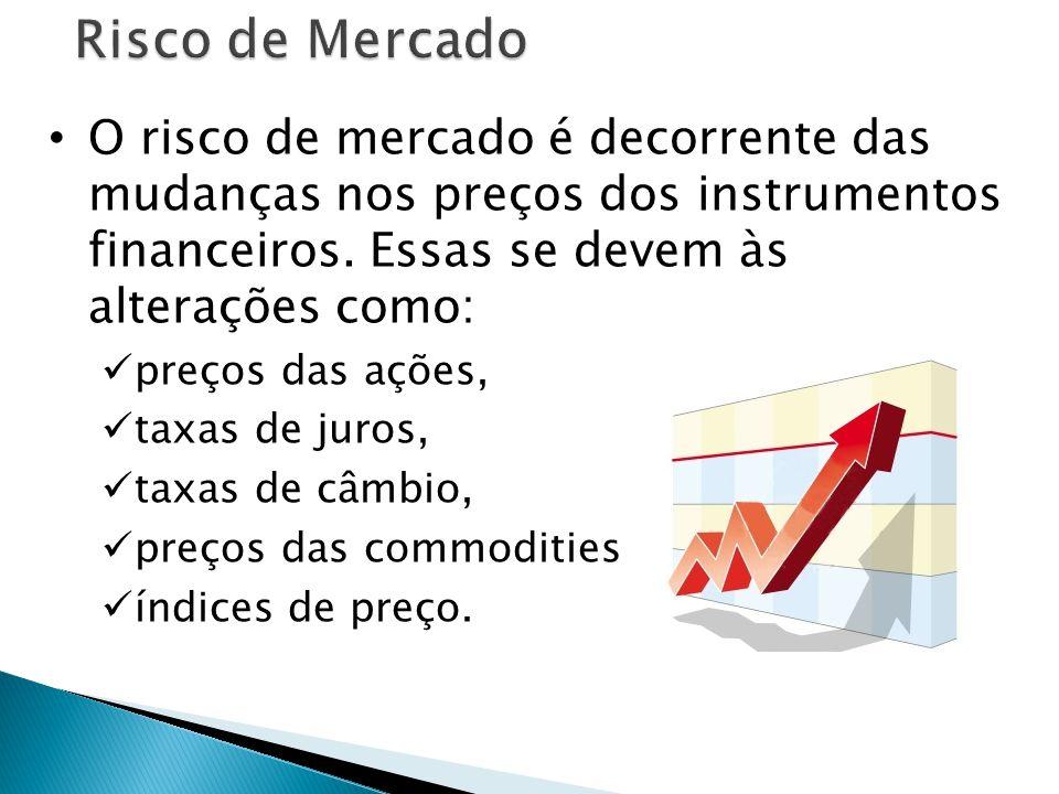 Risco de Mercado O risco de mercado é decorrente das mudanças nos preços dos instrumentos financeiros. Essas se devem às alterações como: