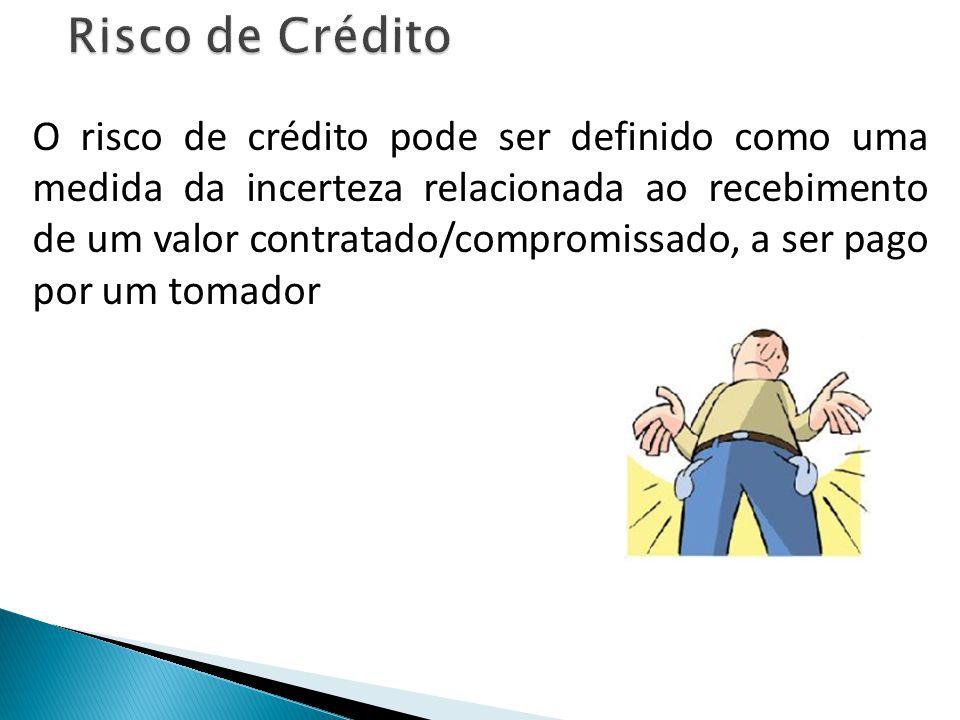 Risco de Crédito