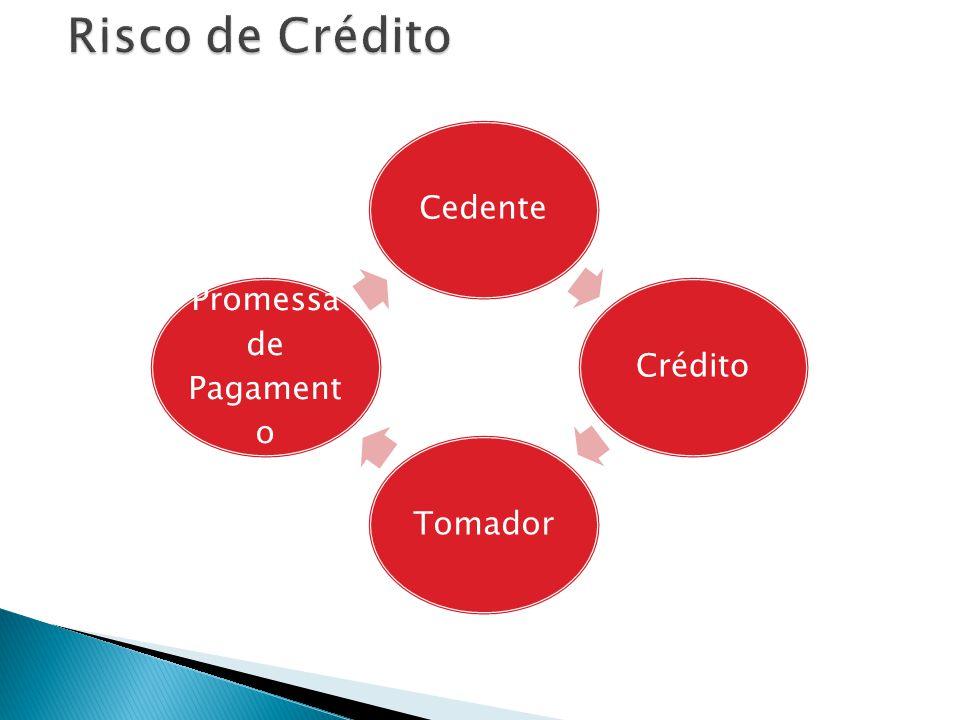 Risco de Crédito Cedente Crédito Tomador Promessa de Pagamento