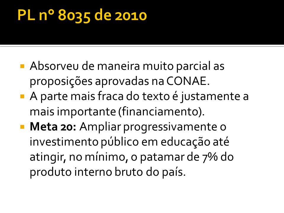 PL n° 8035 de 2010 Absorveu de maneira muito parcial as proposições aprovadas na CONAE.