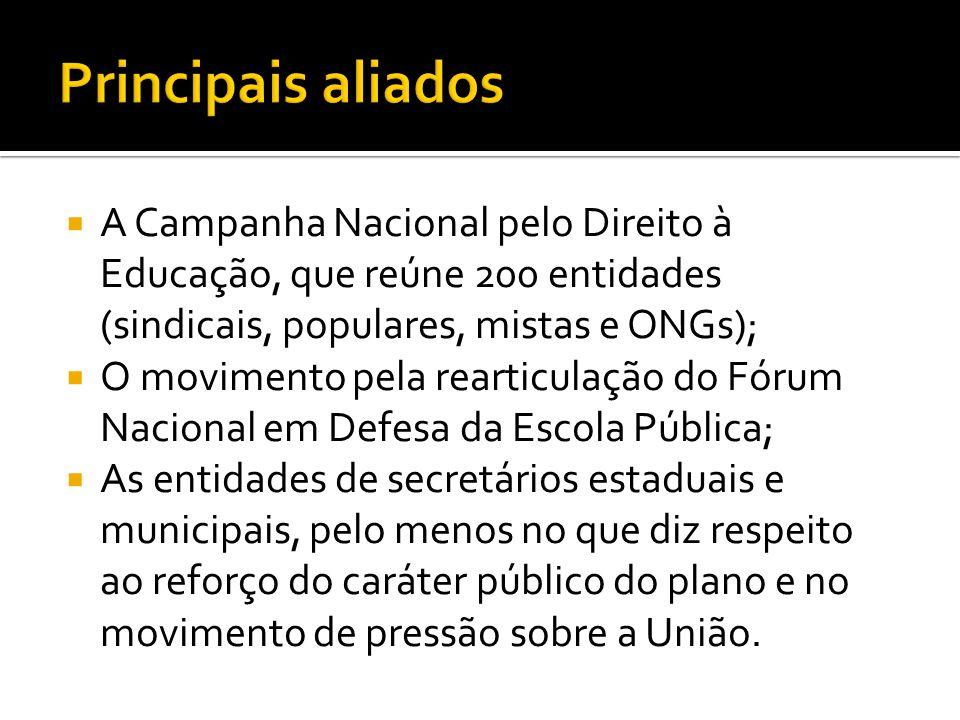 Principais aliados A Campanha Nacional pelo Direito à Educação, que reúne 200 entidades (sindicais, populares, mistas e ONGs);