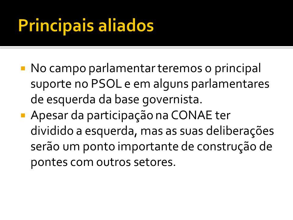 Principais aliados No campo parlamentar teremos o principal suporte no PSOL e em alguns parlamentares de esquerda da base governista.
