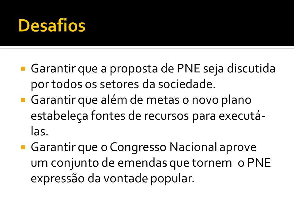Desafios Garantir que a proposta de PNE seja discutida por todos os setores da sociedade.