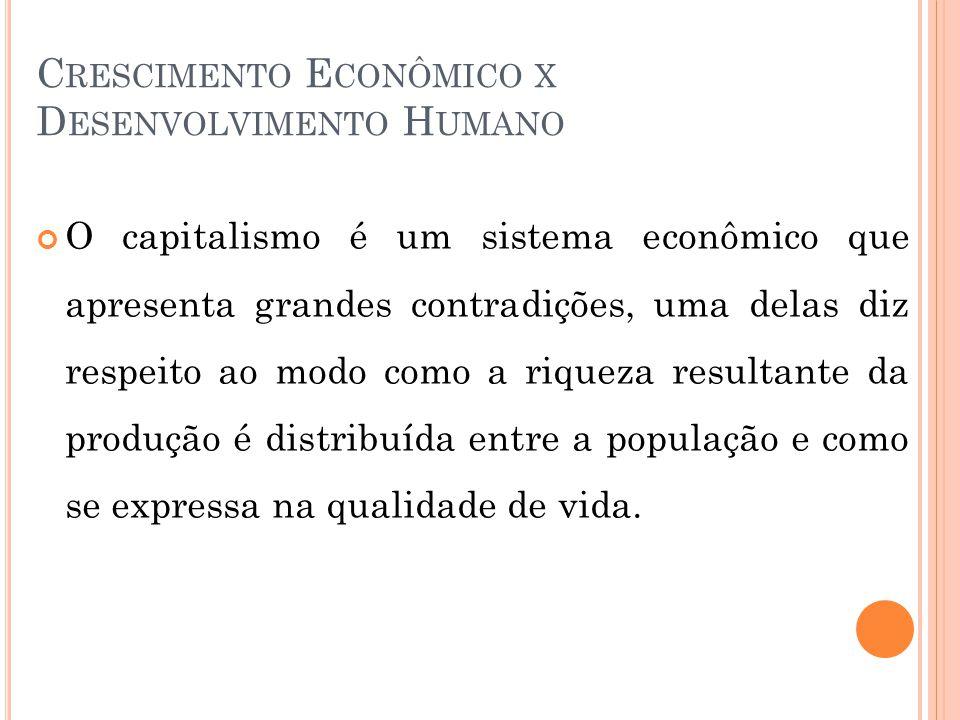 Crescimento Econômico x Desenvolvimento Humano