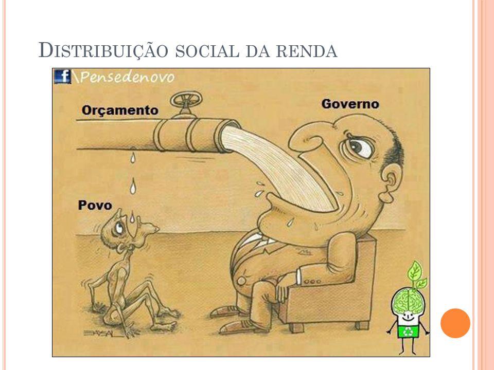 Distribuição social da renda