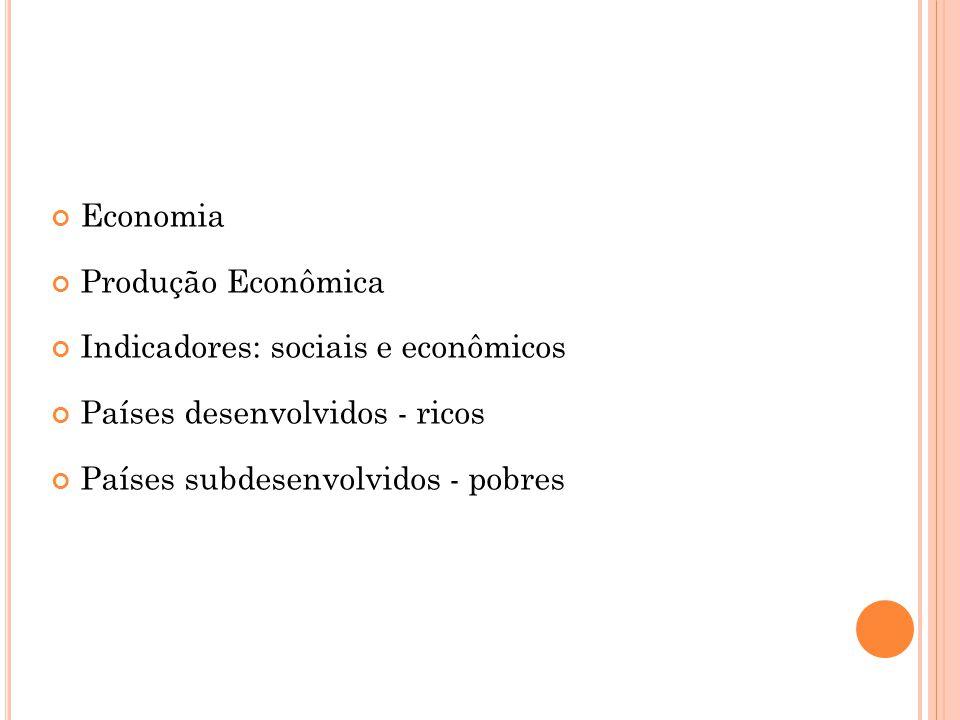Economia Produção Econômica. Indicadores: sociais e econômicos.