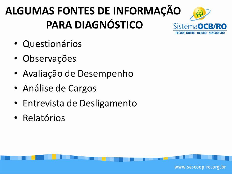 ALGUMAS FONTES DE INFORMAÇÃO PARA DIAGNÓSTICO
