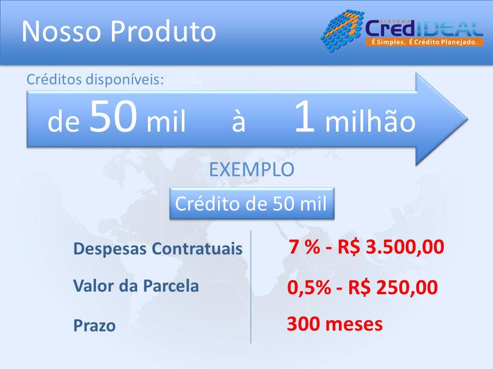 Nosso Produto de 50 mil à 1 milhão EXEMPLO Crédito de 50 mil