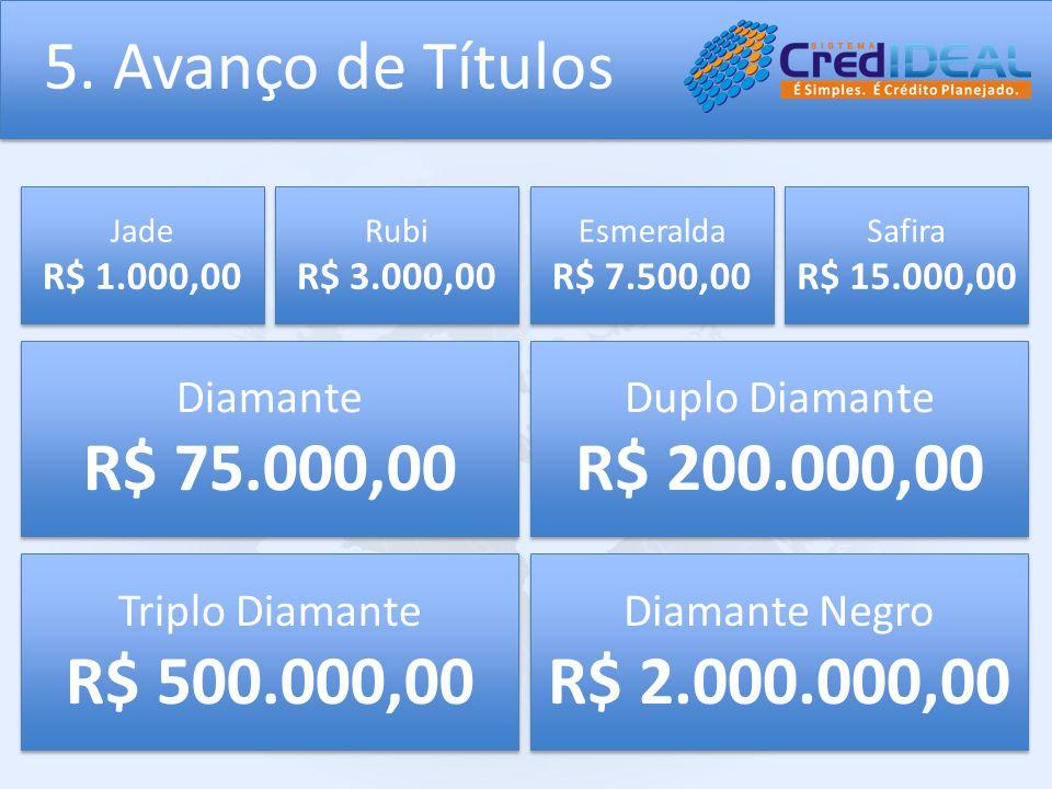 5. Avanço de Títulos R$ 75.000,00 R$ 200.000,00 R$ 500.000,00