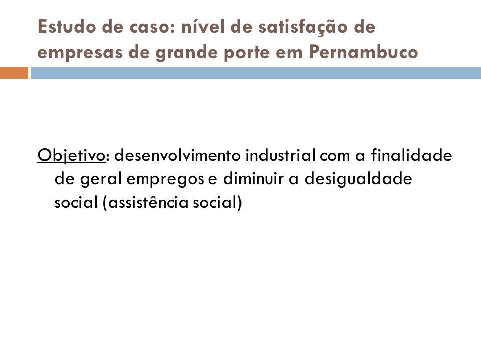Estudo de caso: nível de satisfação de empresas de grande porte em Pernambuco