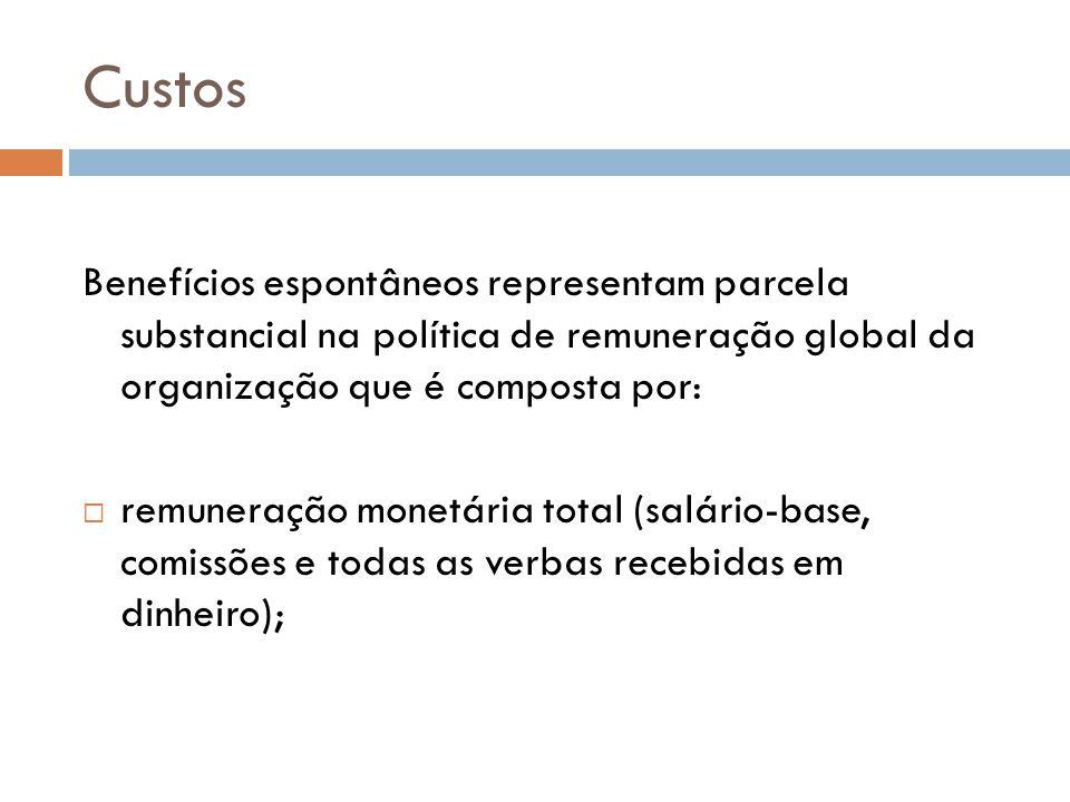 Custos Benefícios espontâneos representam parcela substancial na política de remuneração global da organização que é composta por:
