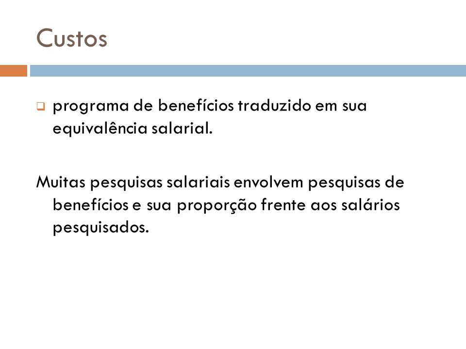 Custos programa de benefícios traduzido em sua equivalência salarial.