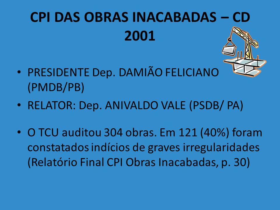 CPI DAS OBRAS INACABADAS – CD 2001