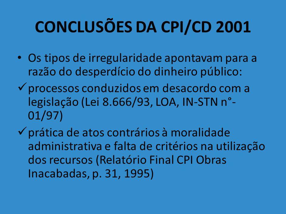 CONCLUSÕES DA CPI/CD 2001 Os tipos de irregularidade apontavam para a razão do desperdício do dinheiro público: