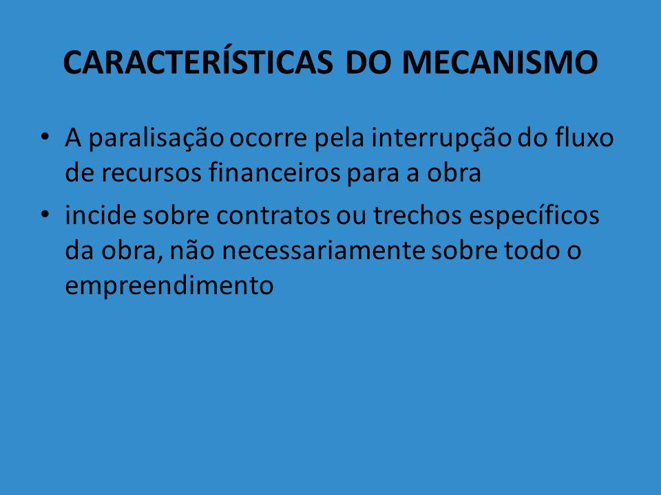 CARACTERÍSTICAS DO MECANISMO