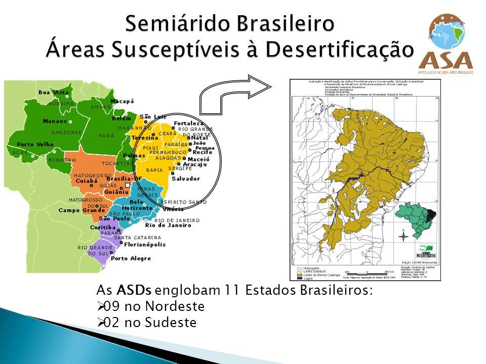 Semiárido Brasileiro Áreas Susceptíveis à Desertificação
