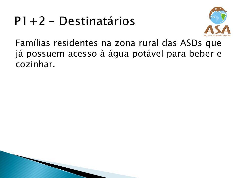 P1+2 – DestinatáriosFamílias residentes na zona rural das ASDs que já possuem acesso à água potável para beber e cozinhar.