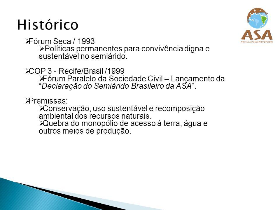 HistóricoFórum Seca / 1993. Políticas permanentes para convivência digna e sustentável no semiárido.