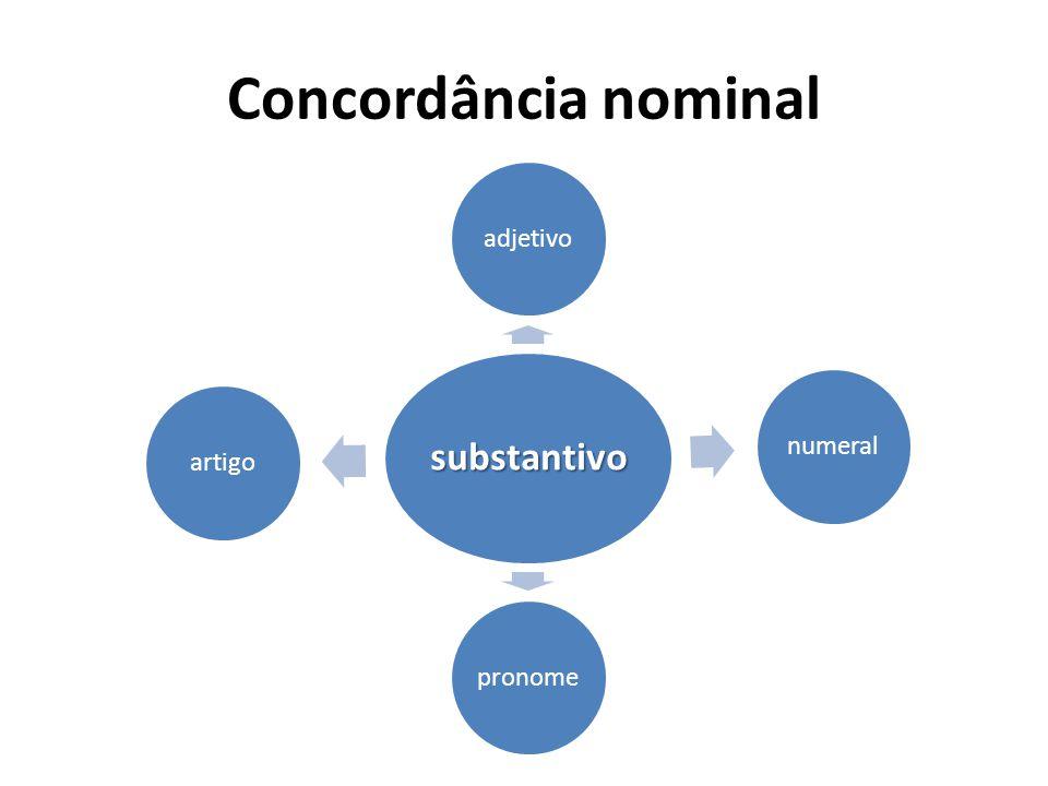 Concordância nominal substantivo adjetivo numeral pronome artigo