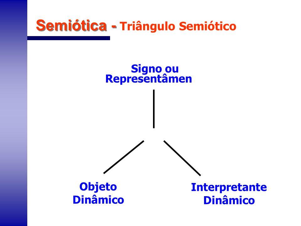 Semiótica - Triângulo Semiótico Signo ou Representâmen Objeto