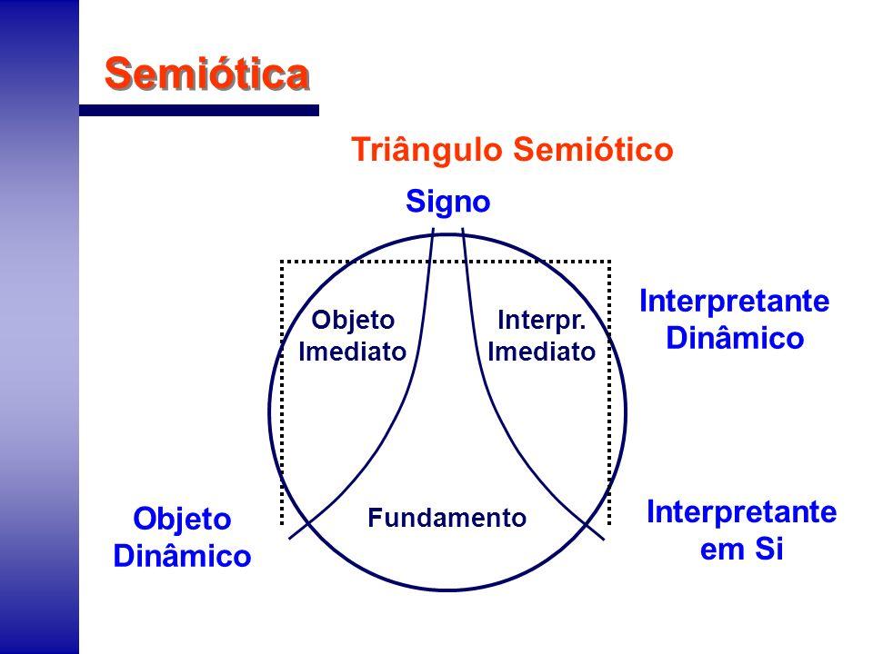 Semiótica Triângulo Semiótico Signo Interpretante Dinâmico