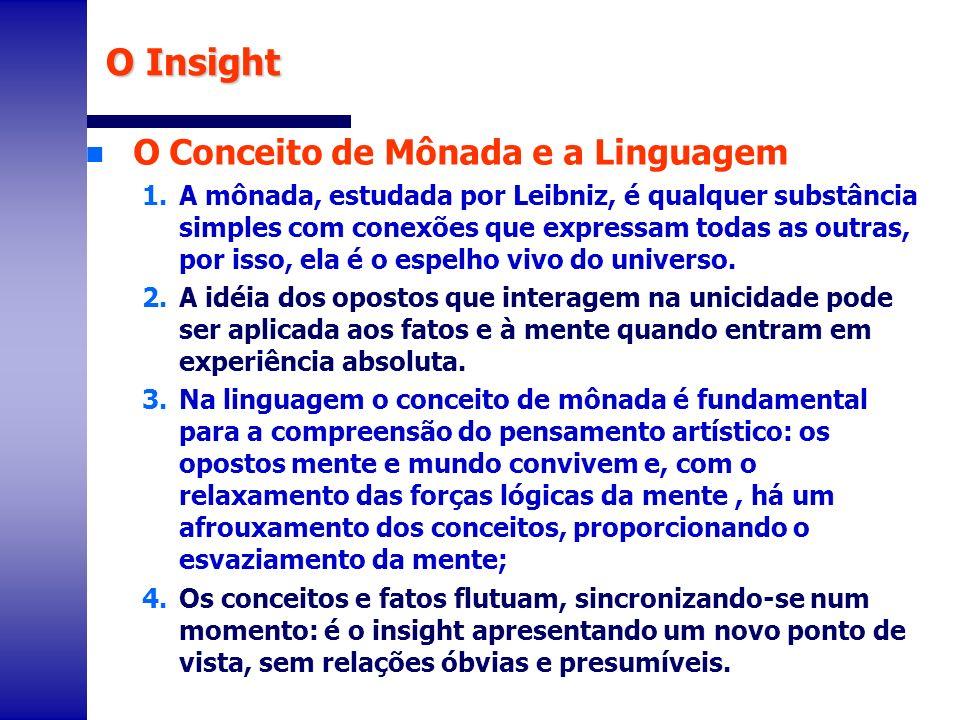 O Insight O Conceito de Mônada e a Linguagem