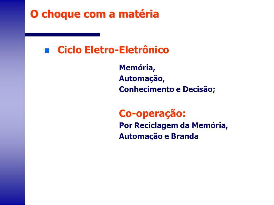 O choque com a matéria Ciclo Eletro-Eletrônico Co-operação: Memória,