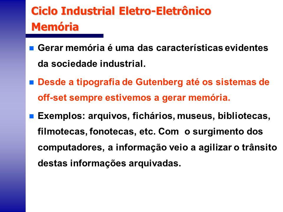 Ciclo Industrial Eletro-Eletrônico Memória