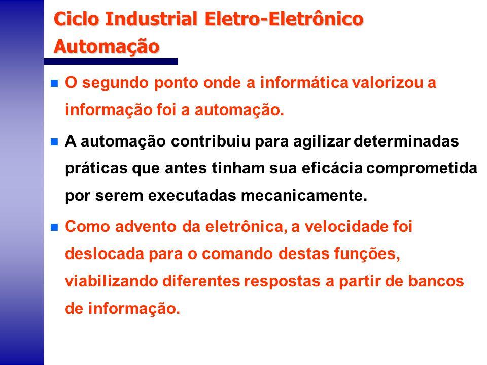 Ciclo Industrial Eletro-Eletrônico Automação
