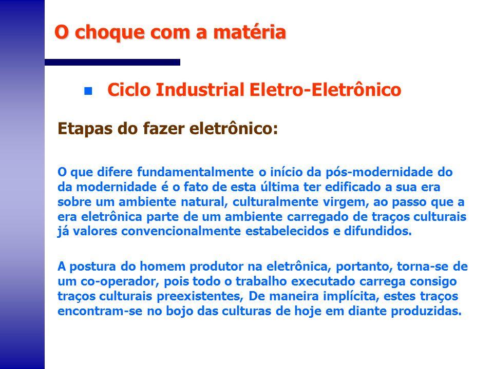 O choque com a matéria Ciclo Industrial Eletro-Eletrônico