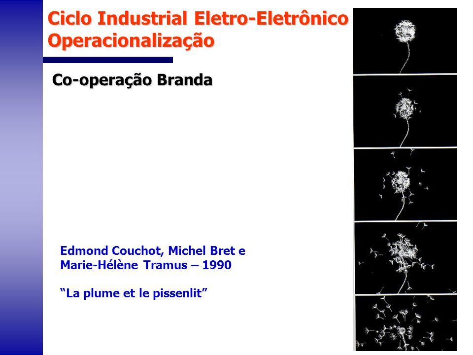 Ciclo Industrial Eletro-Eletrônico Operacionalização