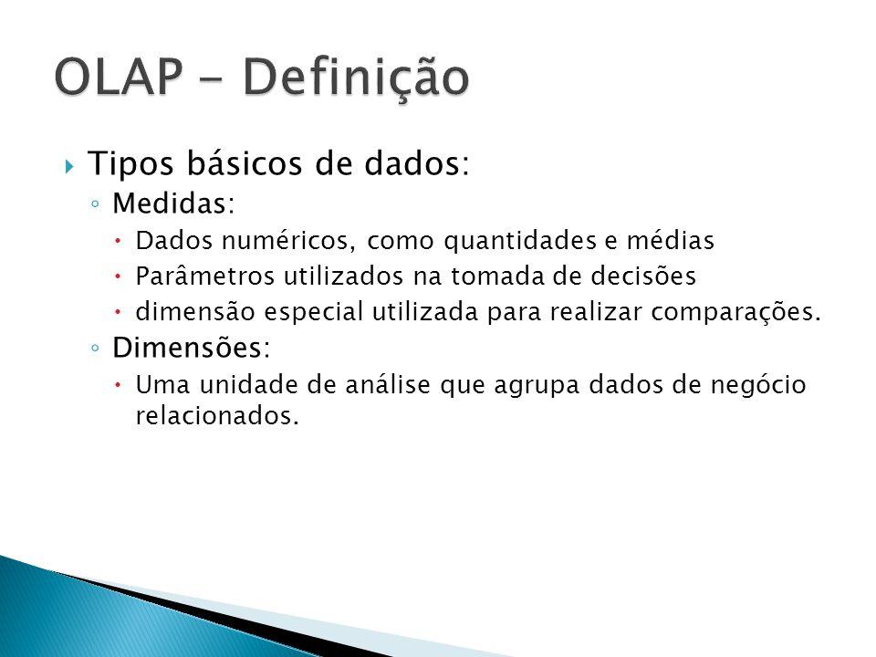 OLAP - Definição Tipos básicos de dados: Medidas: Dimensões:
