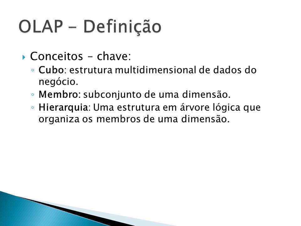 OLAP - Definição Conceitos – chave: