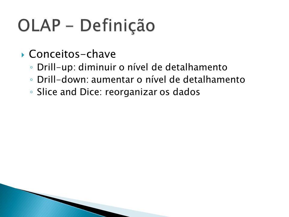 OLAP - Definição Conceitos-chave