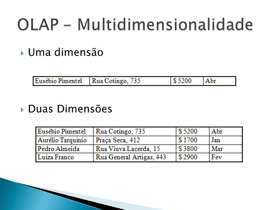 OLAP - Multidimensionalidade