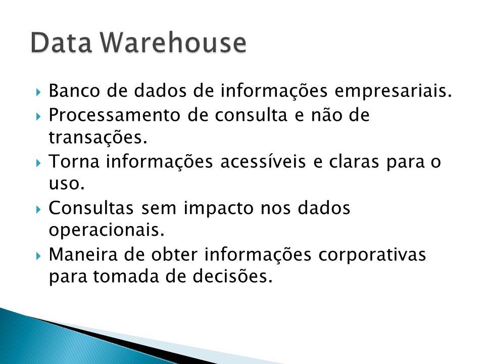 Data Warehouse Banco de dados de informações empresariais.