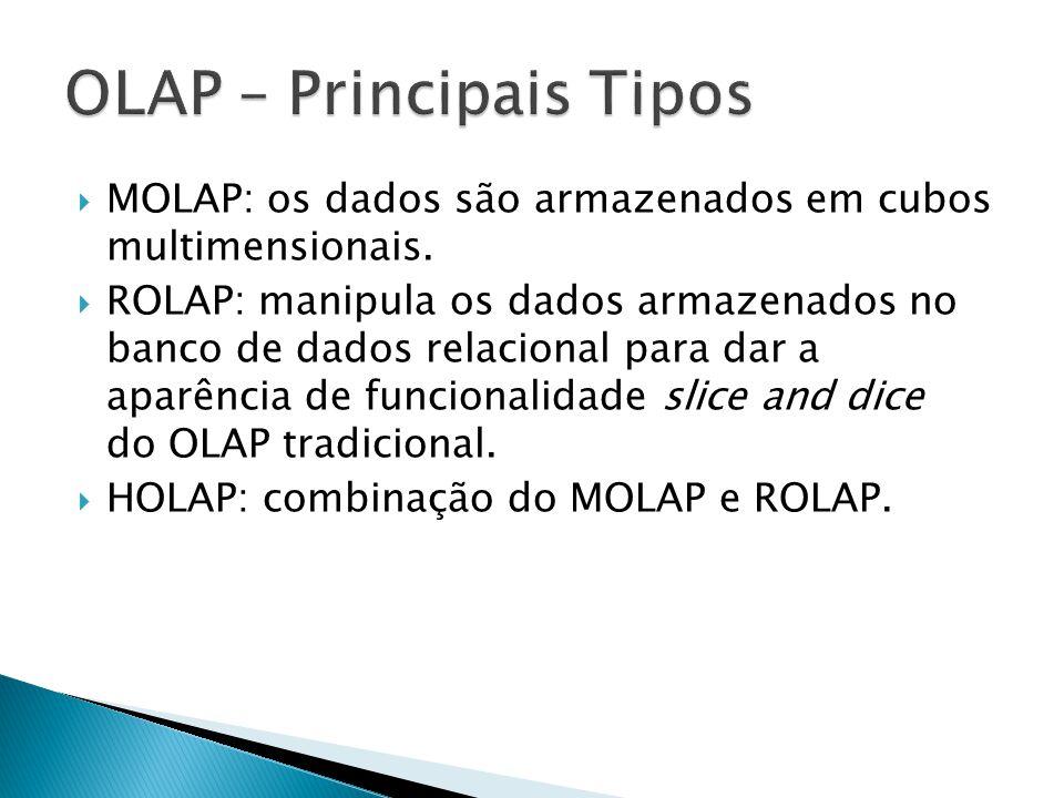OLAP – Principais Tipos