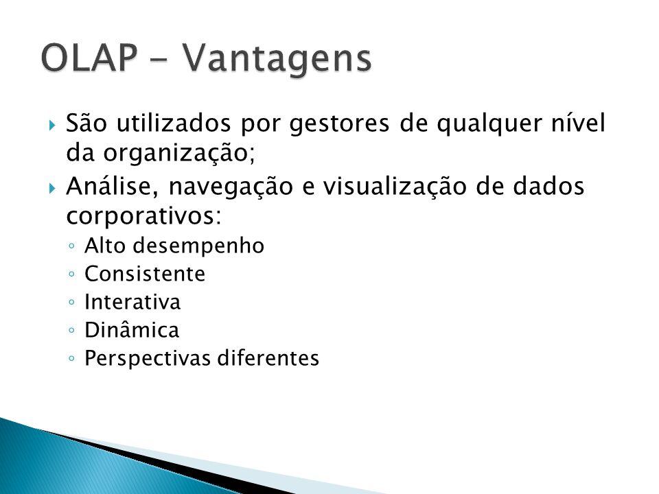 OLAP - Vantagens São utilizados por gestores de qualquer nível da organização; Análise, navegação e visualização de dados corporativos: