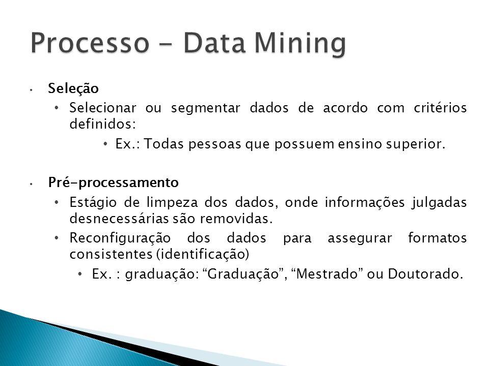 Processo - Data Mining Seleção