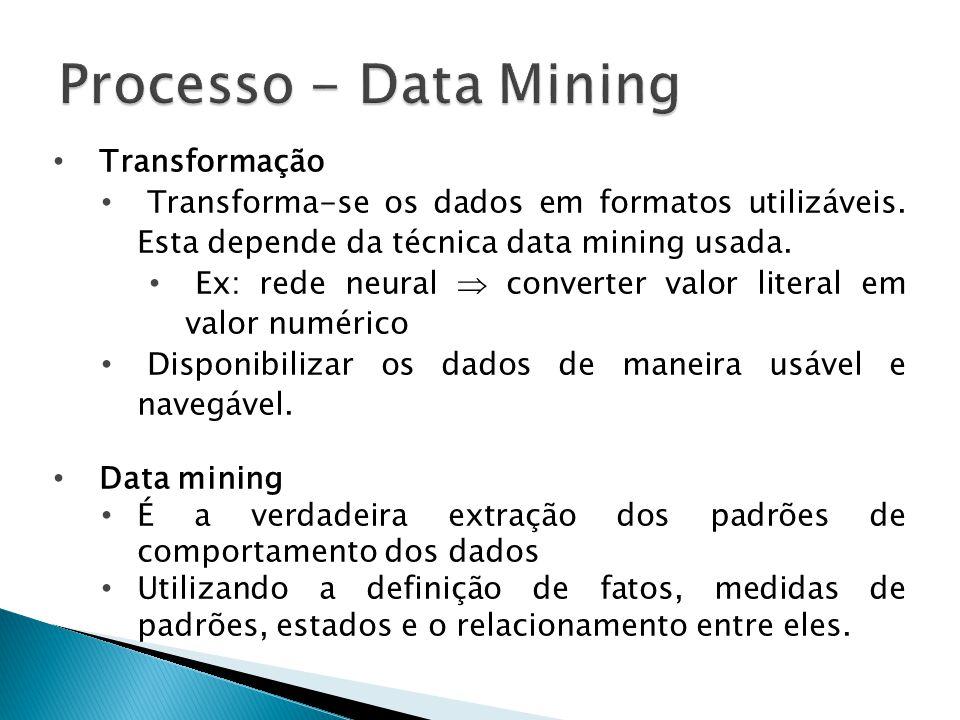 Processo - Data Mining Transformação