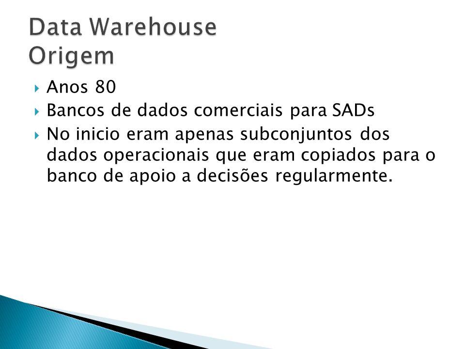 Data Warehouse Origem Anos 80 Bancos de dados comerciais para SADs