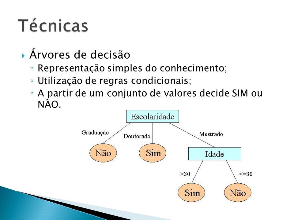 Técnicas Árvores de decisão Representação simples do conhecimento;