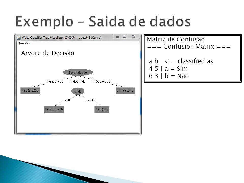 Exemplo – Saida de dados