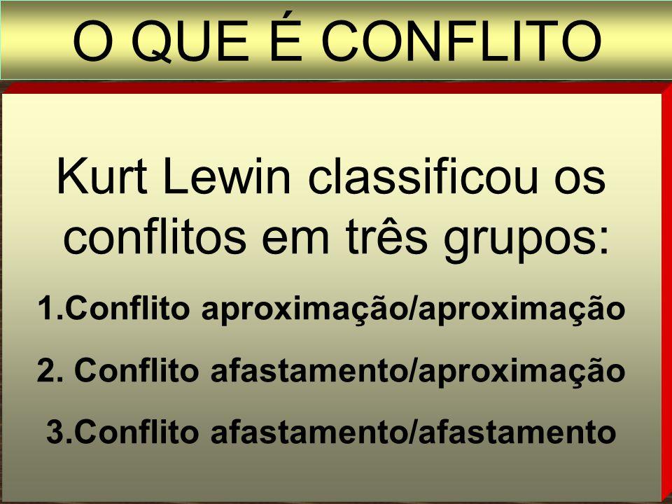O QUE É CONFLITO Kurt Lewin classificou os conflitos em três grupos: