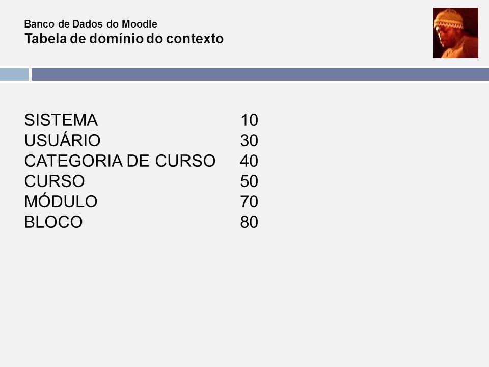 SISTEMA 10 USUÁRIO 30 CATEGORIA DE CURSO 40 CURSO 50 MÓDULO 70
