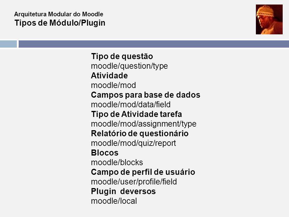 moodle/question/type Atividade moodle/mod Campos para base de dados