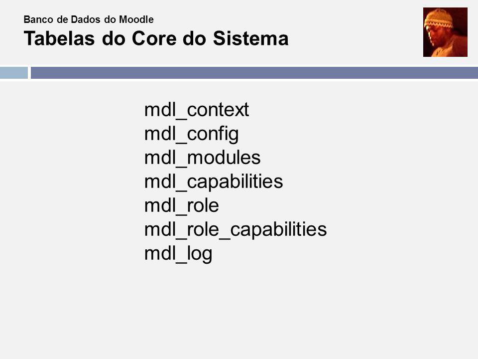 mdl_role_capabilities mdl_log