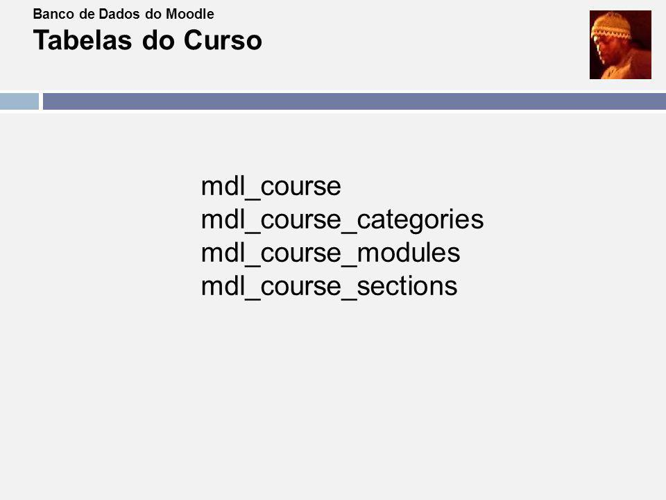 mdl_course_categories mdl_course_modules mdl_course_sections
