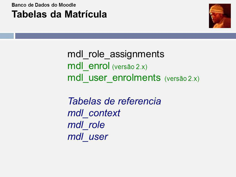 Tabelas de referencia mdl_context mdl_role mdl_user